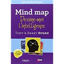 buzan mindmapping