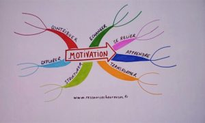 Motivation-www.ressourcesheureuses.fr