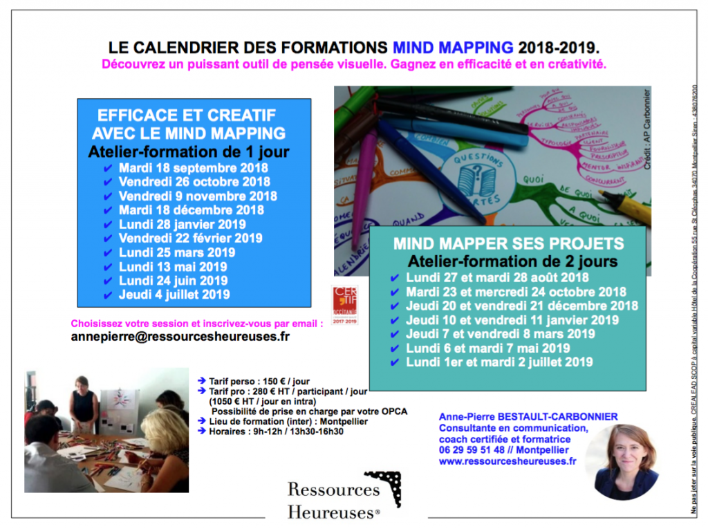 formation_mind_mapping_2018-2019_Montpellier