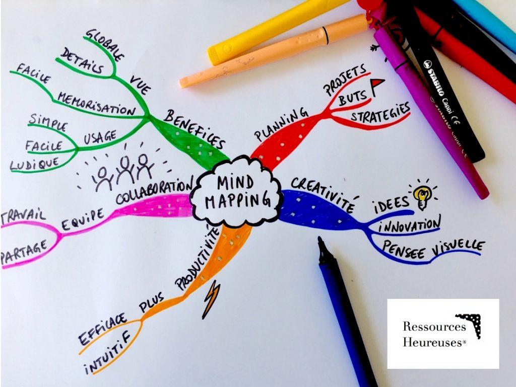 mindmapping-ressourcesheureuses.fr